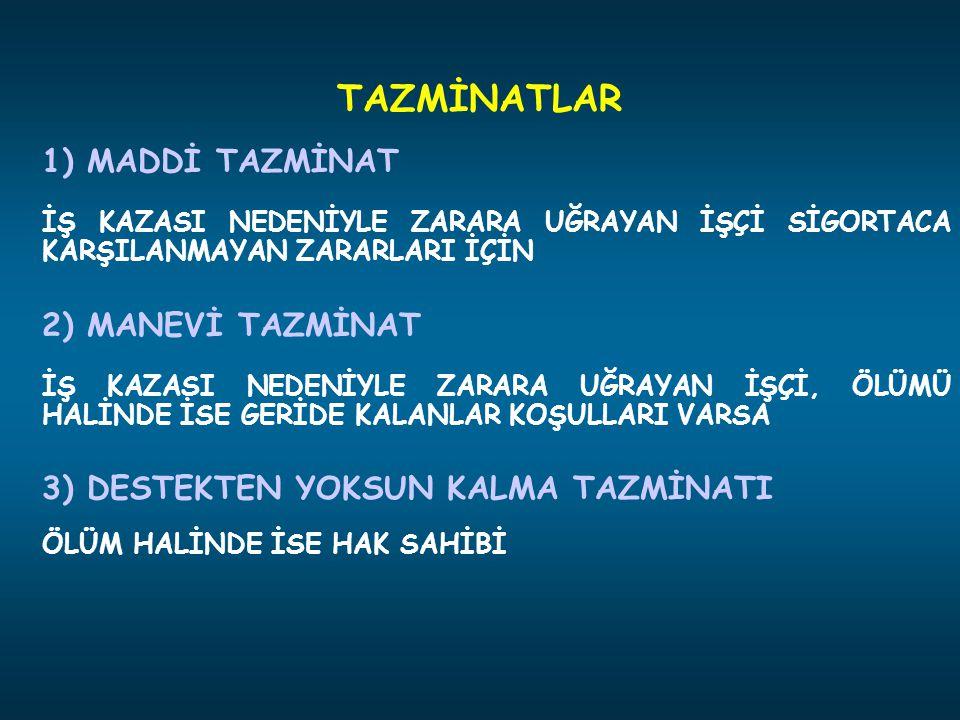 TAZMİNATLAR 1) MADDİ TAZMİNAT 2) MANEVİ TAZMİNAT