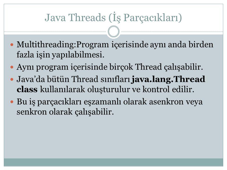 Java Threads (İş Parçacıkları)