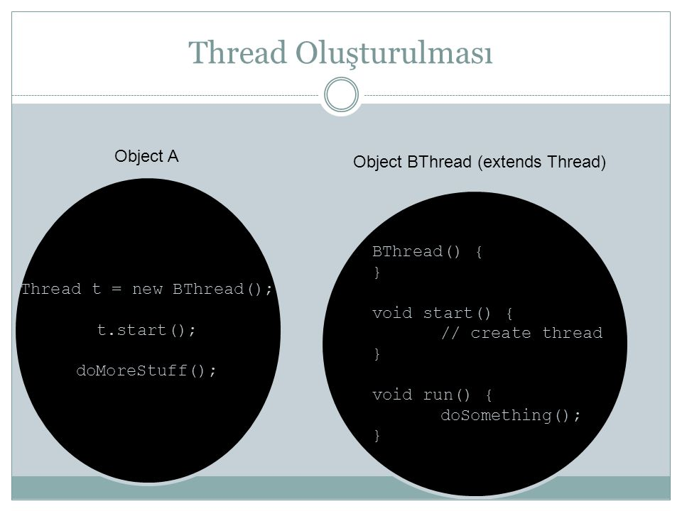 Thread Oluşturulması Object A Object BThread (extends Thread)