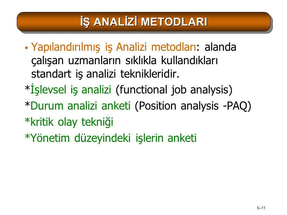 İŞ ANALİZİ METODLARI Yapılandırılmış iş Analizi metodları: alanda çalışan uzmanların sıklıkla kullandıkları standart iş analizi teknikleridir.