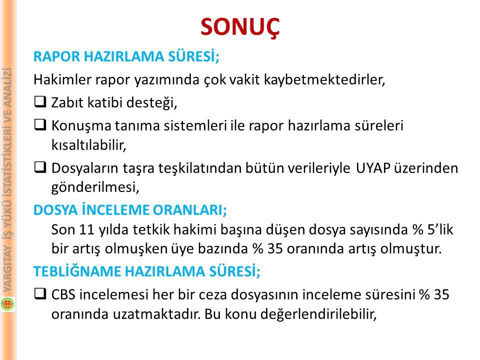 SONUÇ RAPOR HAZIRLAMA SÜRESİ;