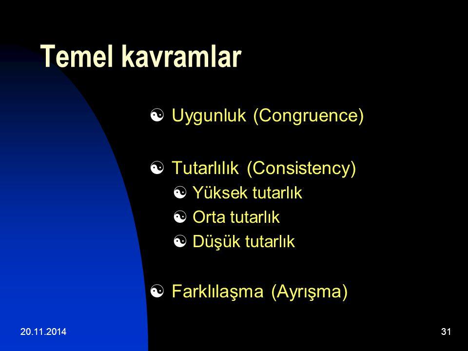 Temel kavramlar Uygunluk (Congruence) Tutarlılık (Consistency)