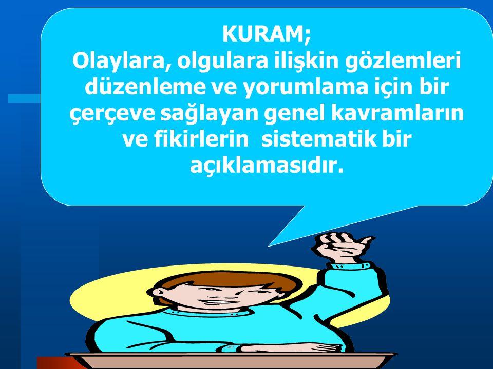 KURAM;