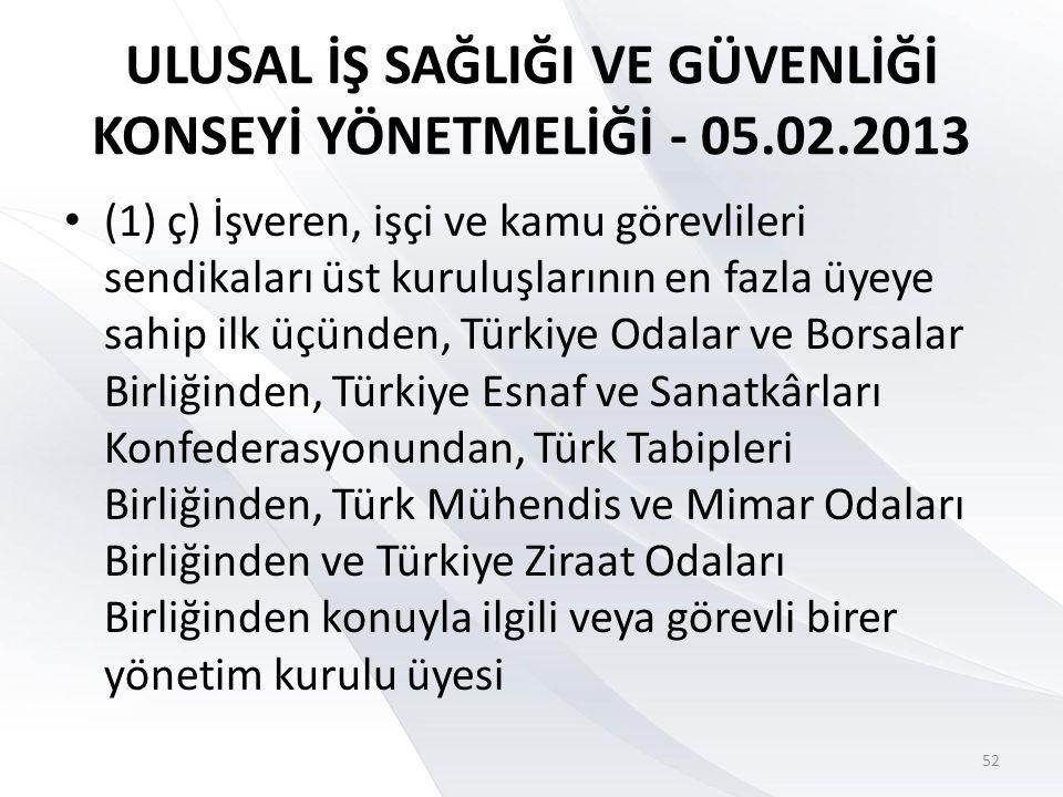 ULUSAL İŞ SAĞLIĞI VE GÜVENLİĞİ KONSEYİ YÖNETMELİĞİ - 05.02.2013