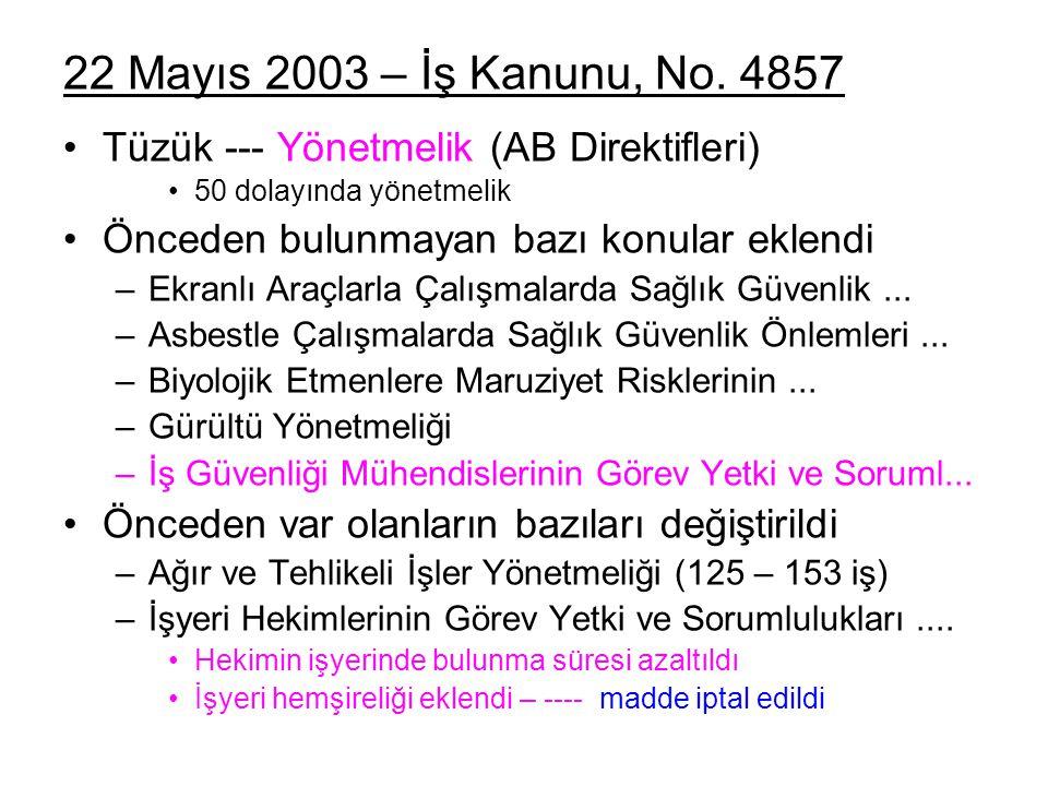 22 Mayıs 2003 – İş Kanunu, No. 4857 Tüzük --- Yönetmelik (AB Direktifleri) 50 dolayında yönetmelik.