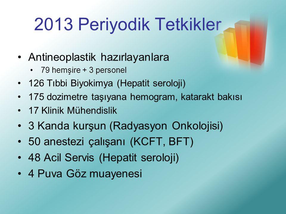 2013 Periyodik Tetkikler Antineoplastik hazırlayanlara