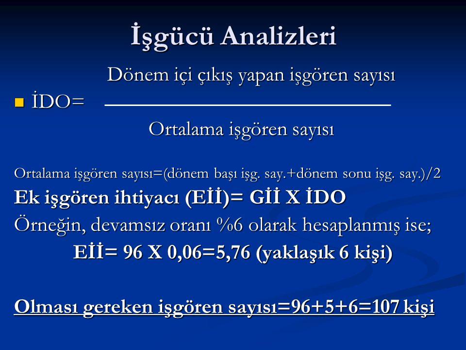 Eİİ= 96 X 0,06=5,76 (yaklaşık 6 kişi)