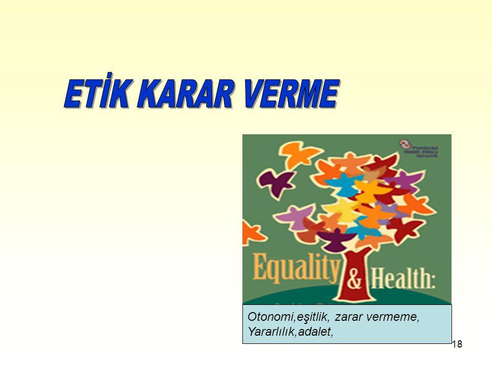 ETİK KARAR VERME Otonomi,eşitlik, zarar vermeme, Yararlılık,adalet,