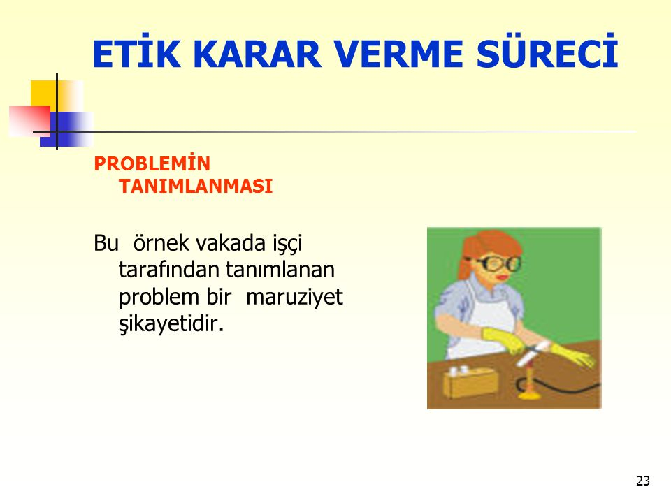 ETİK KARAR VERME SÜRECİ