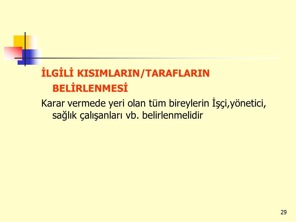 İLGİLİ KISIMLARIN/TARAFLARIN BELİRLENMESİ