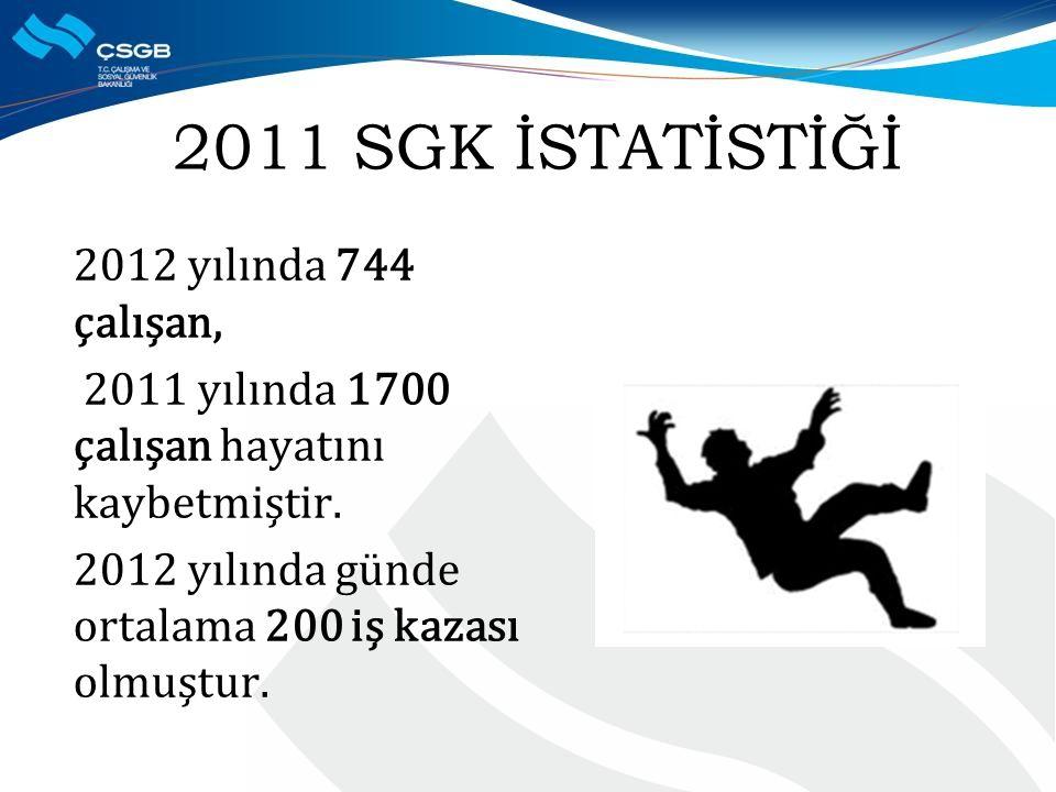2011 SGK İSTATİSTİĞİ 2012 yılında 744 çalışan,