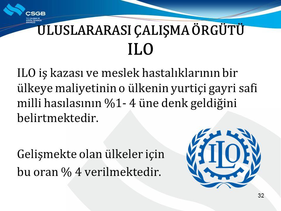 ULUSLARARASI ÇALIŞMA ÖRGÜTÜ ILO