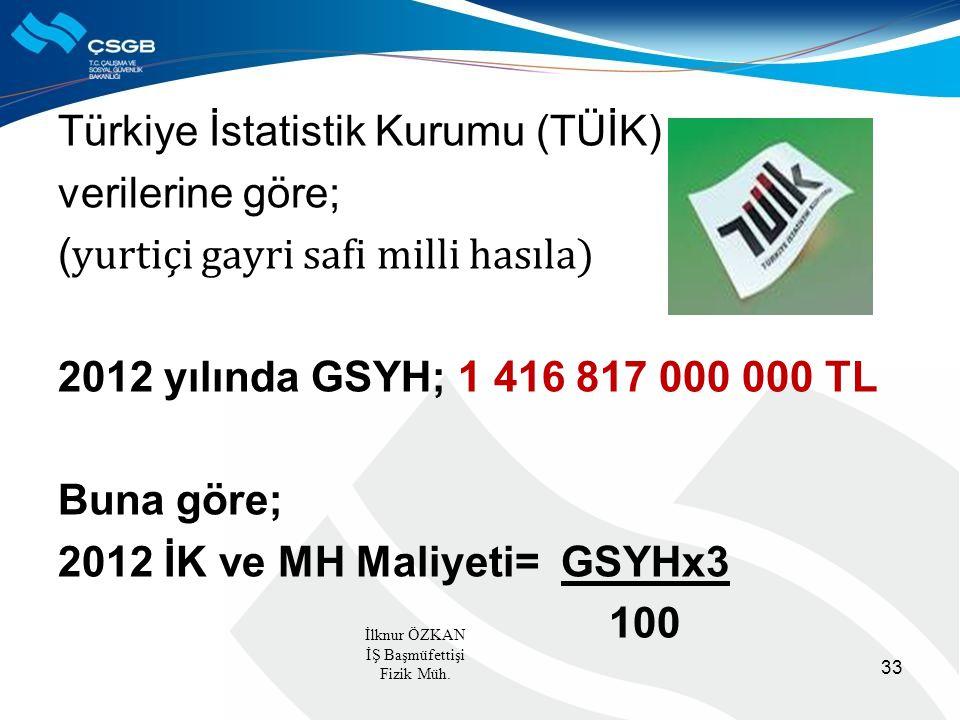 Türkiye İstatistik Kurumu (TÜİK) verilerine göre;