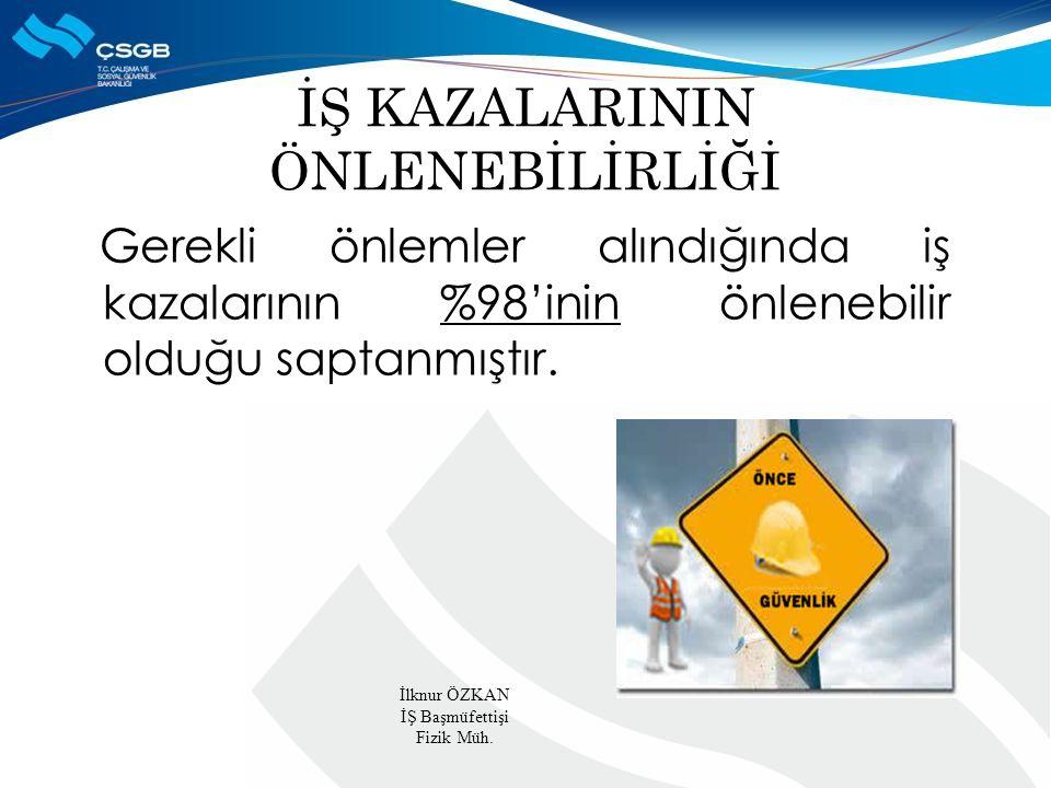 İŞ KAZALARININ ÖNLENEBİLİRLİĞİ