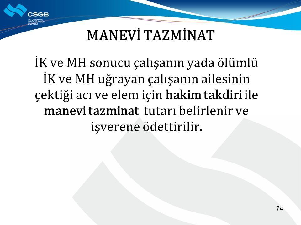 MANEVİ TAZMİNAT