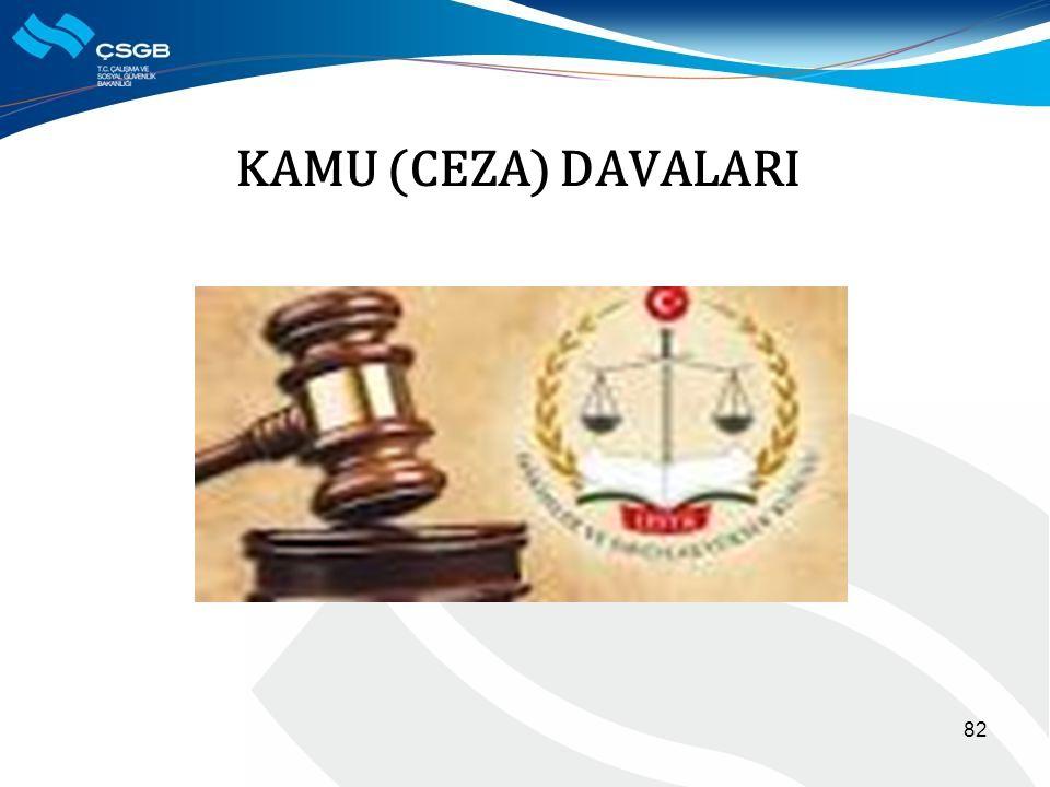 KAMU (CEZA) DAVALARI