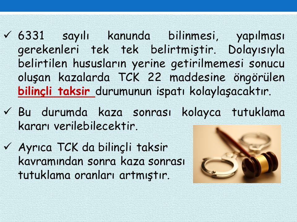 6331 sayılı kanunda bilinmesi, yapılması gerekenleri tek tek belirtmiştir. Dolayısıyla belirtilen hususların yerine getirilmemesi sonucu oluşan kazalarda TCK 22 maddesine öngörülen bilinçli taksir durumunun ispatı kolaylaşacaktır.