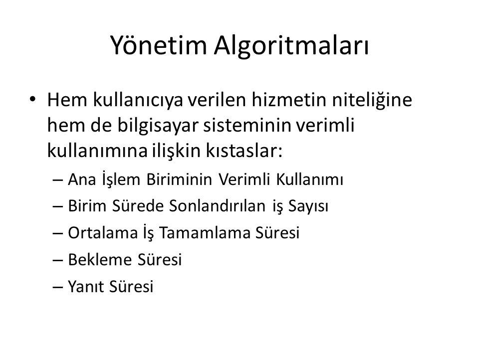 Yönetim Algoritmaları