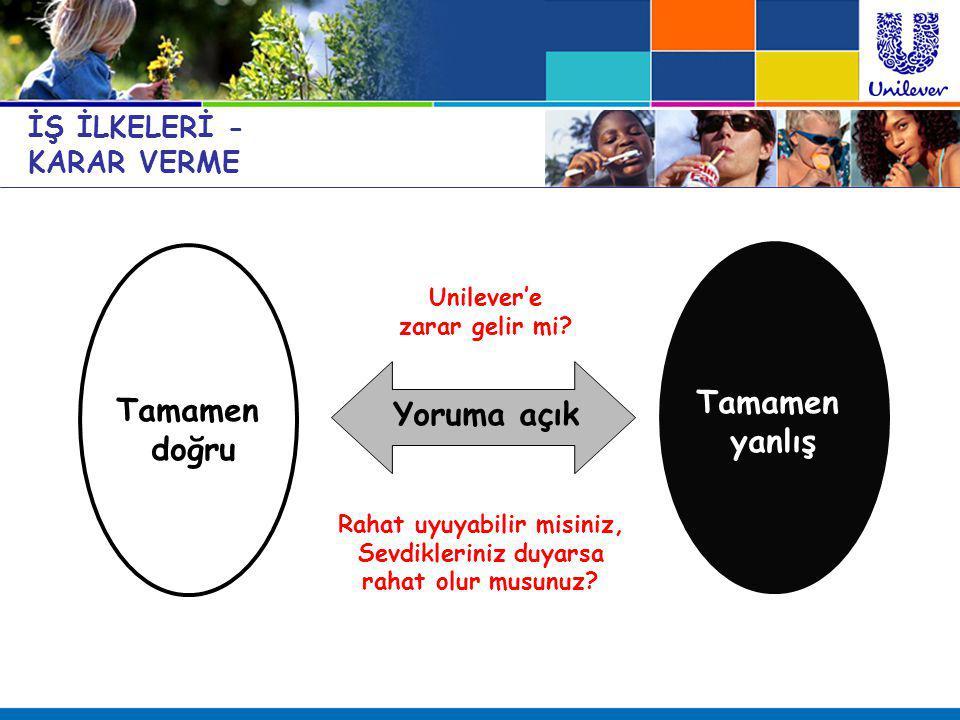 İŞ İLKELERİ - KARAR VERME