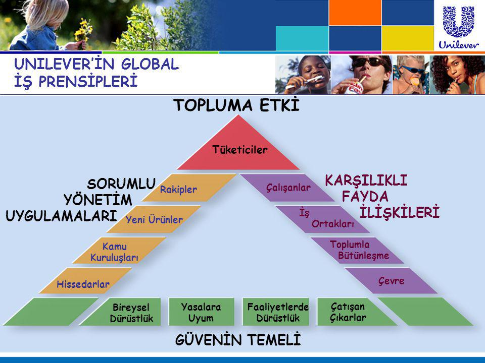 UNILEVER'İN GLOBAL İŞ PRENSİPLERİ