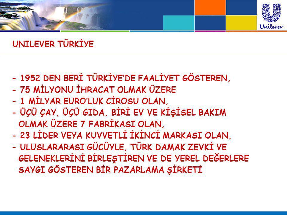 UNILEVER TÜRKİYE