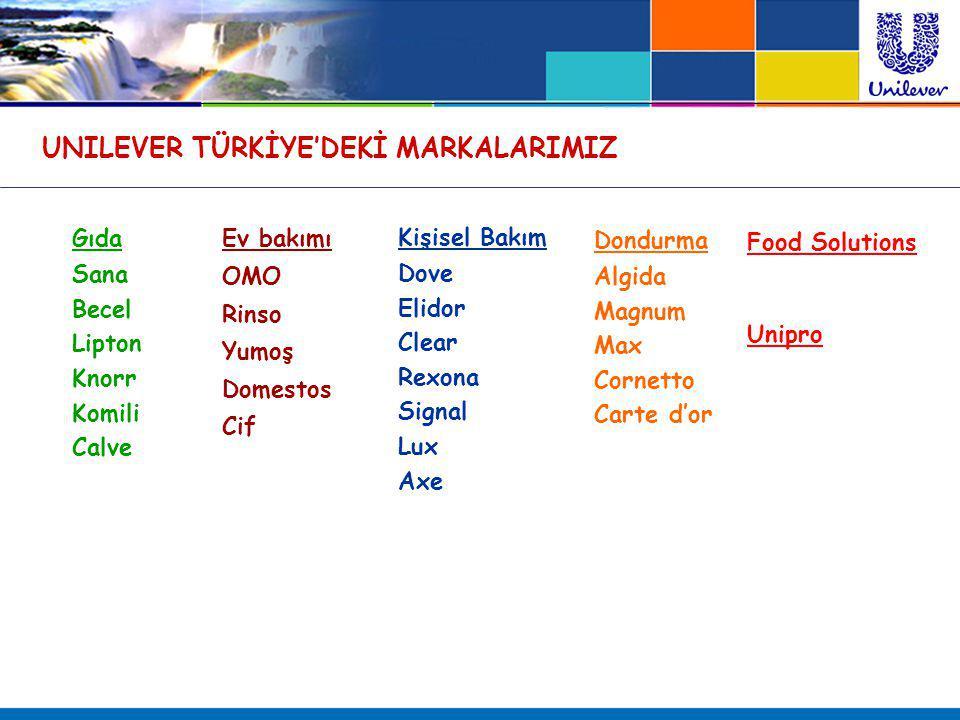 UNILEVER TÜRKİYE'DEKİ MARKALARIMIZ
