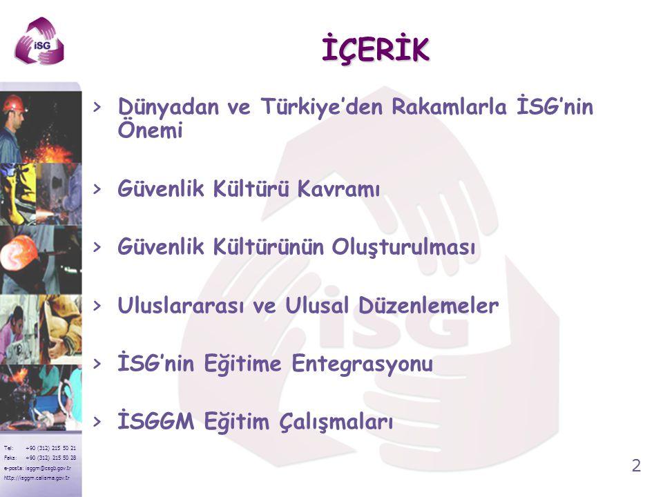 İÇERİK Dünyadan ve Türkiye'den Rakamlarla İSG'nin Önemi