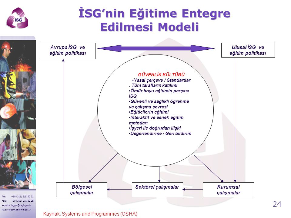 İSG'nin Eğitime Entegre Edilmesi Modeli