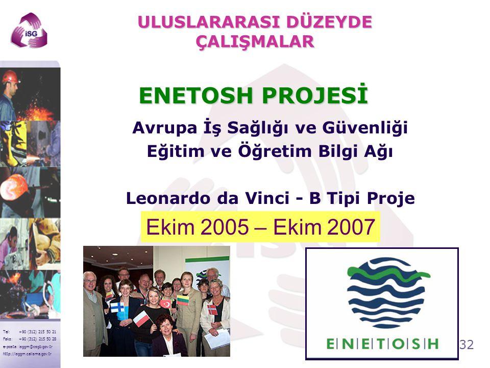 ENETOSH PROJESİ Ekim 2005 – Ekim 2007 ULUSLARARASI DÜZEYDE ÇALIŞMALAR