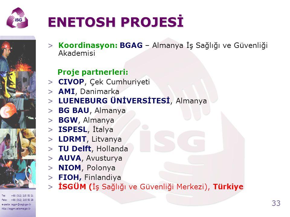 ENETOSH PROJESİ Koordinasyon: BGAG – Almanya İş Sağlığı ve Güvenliği Akademisi. Proje partnerleri: