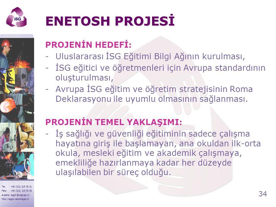 ENETOSH PROJESİ PROJENİN HEDEFİ: