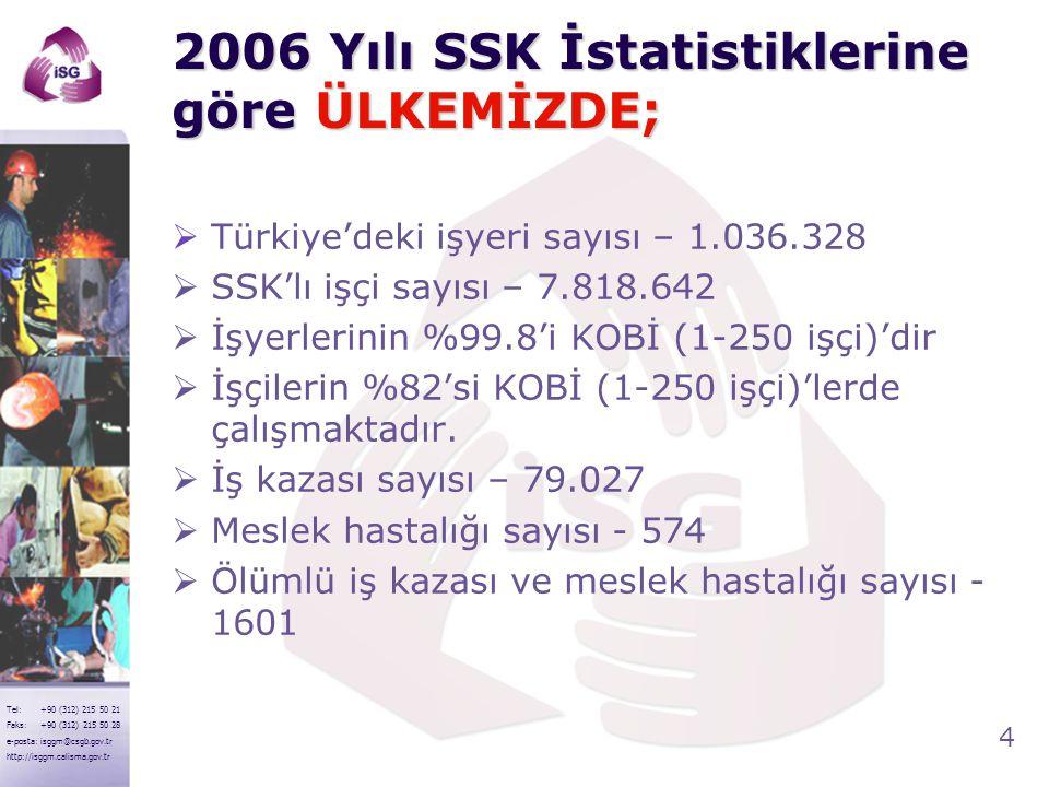2006 Yılı SSK İstatistiklerine göre ÜLKEMİZDE;
