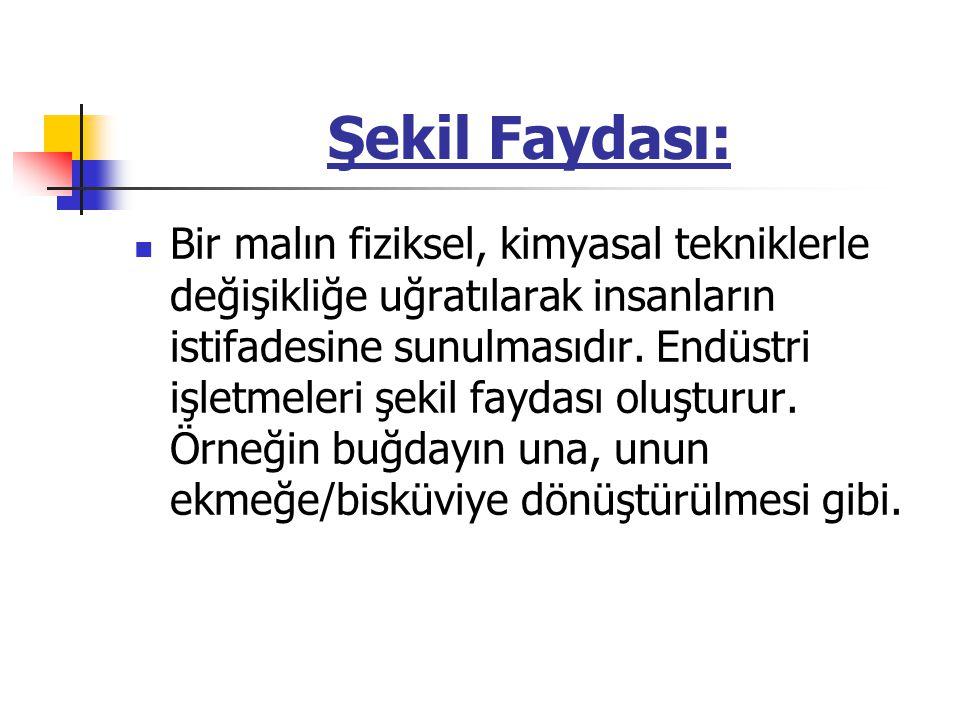 Şekil Faydası: