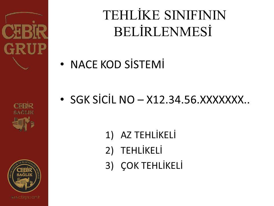 TEHLİKE SINIFININ BELİRLENMESİ
