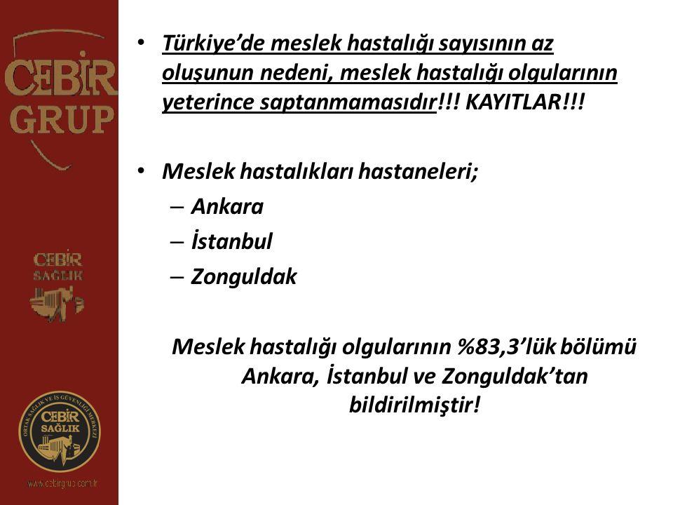Türkiye'de meslek hastalığı sayısının az oluşunun nedeni, meslek hastalığı olgularının yeterince saptanmamasıdır!!! KAYITLAR!!!