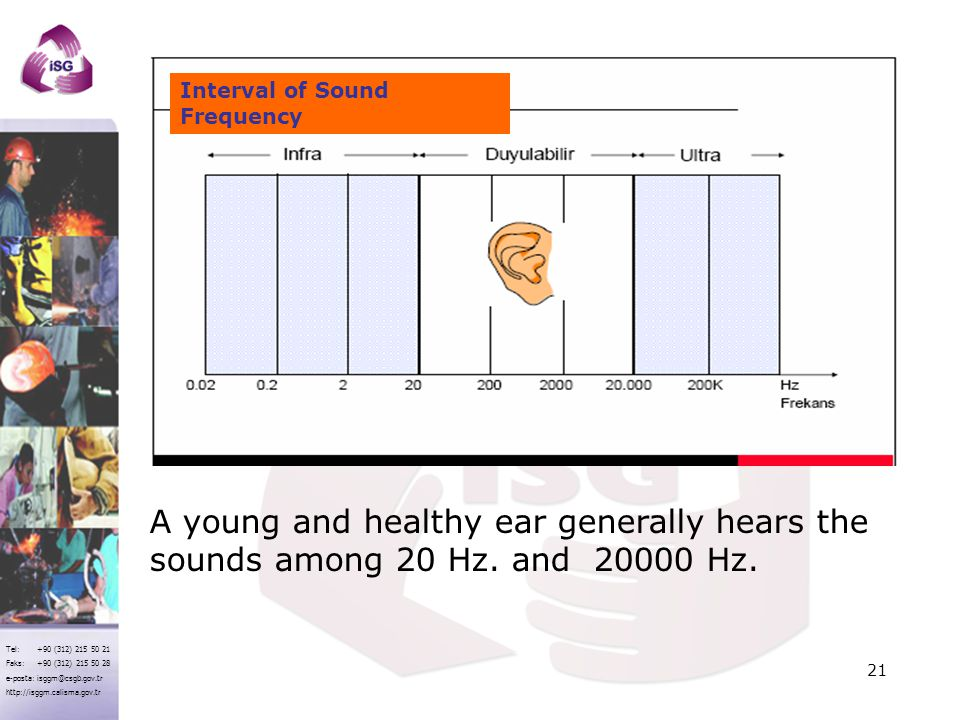 Interval of Sound Frequency