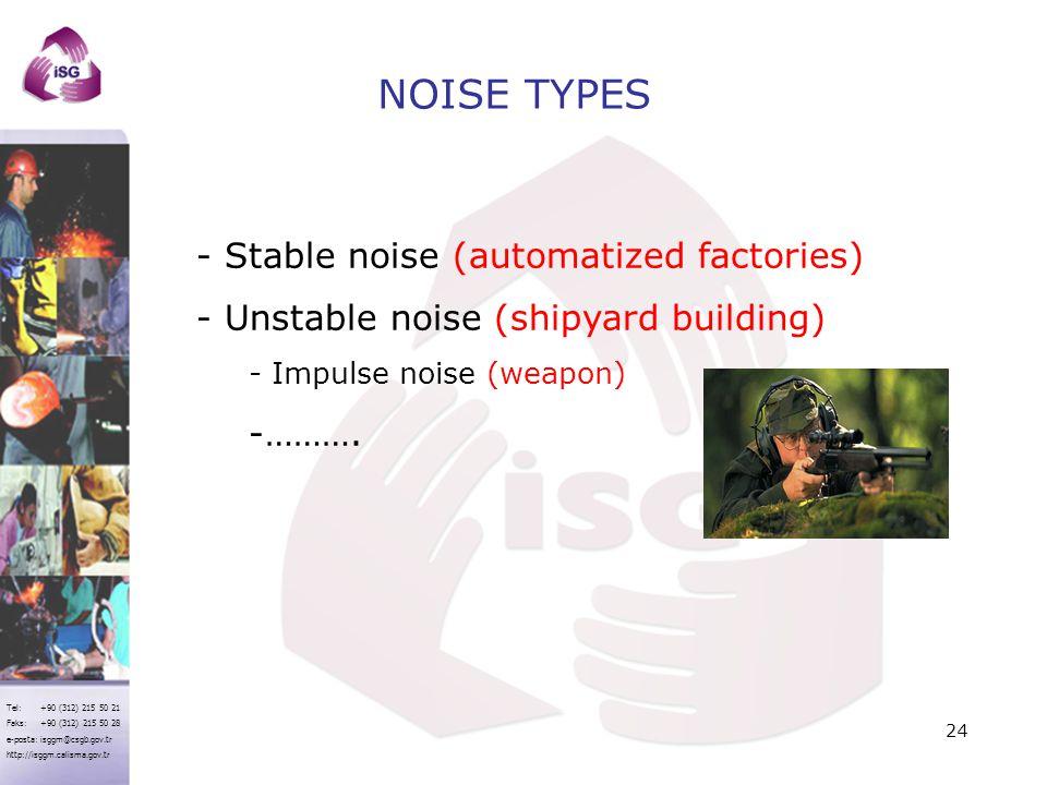 NOISE TYPES Stable noise (automatized factories)