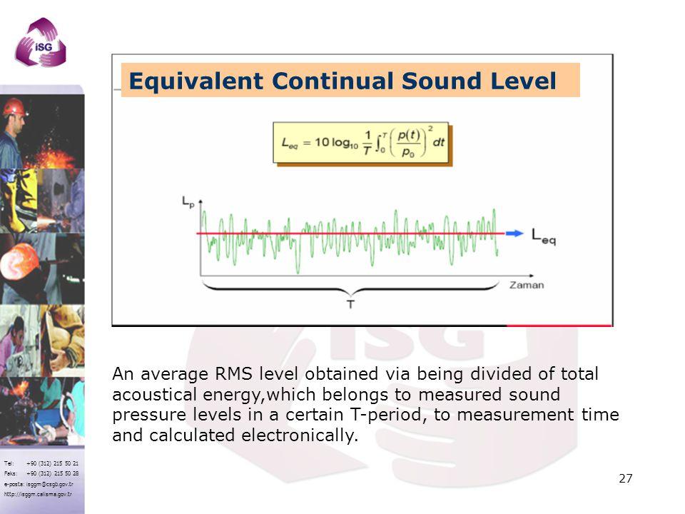Equivalent Continual Sound Level