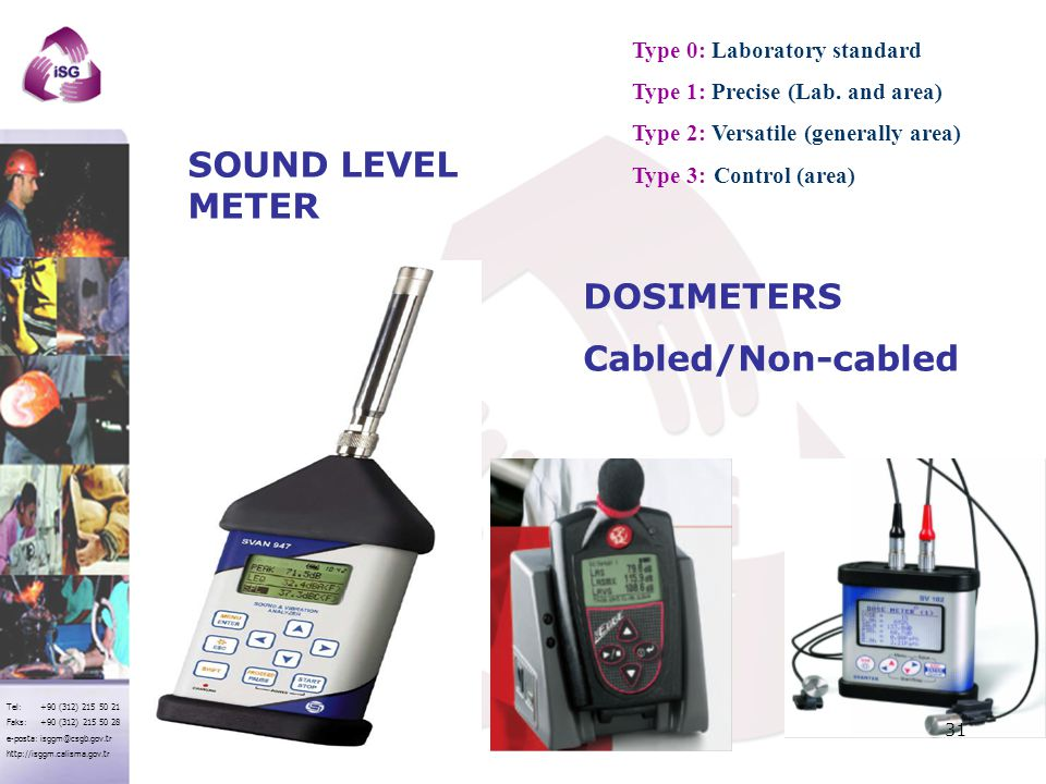 SOUND LEVEL METER DOSIMETERS Cabled/Non-cabled