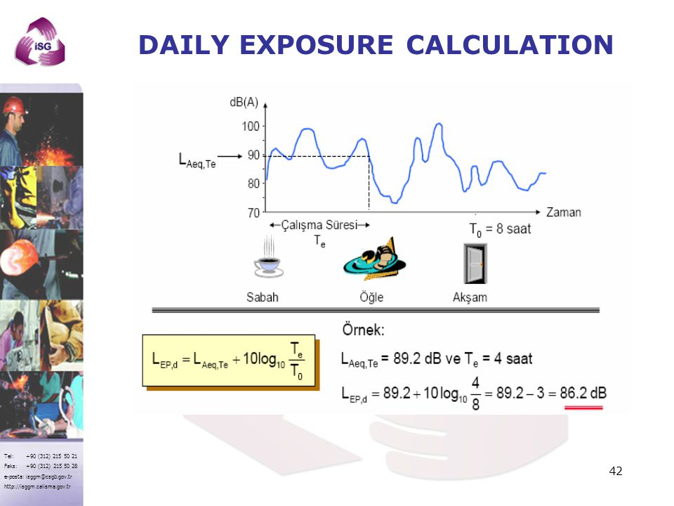 DAILY EXPOSURE CALCULATION