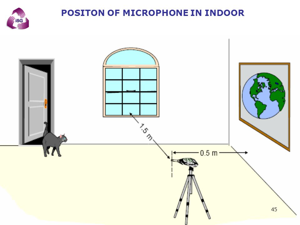POSITON OF MICROPHONE IN INDOOR