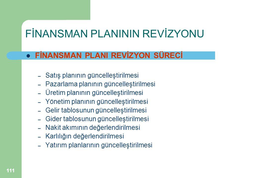 FİNANSMAN PLANININ REVİZYONU