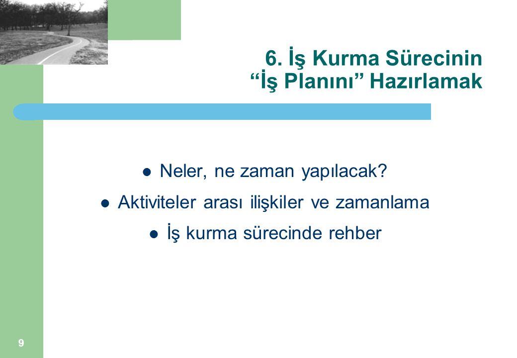6. İş Kurma Sürecinin İş Planını Hazırlamak