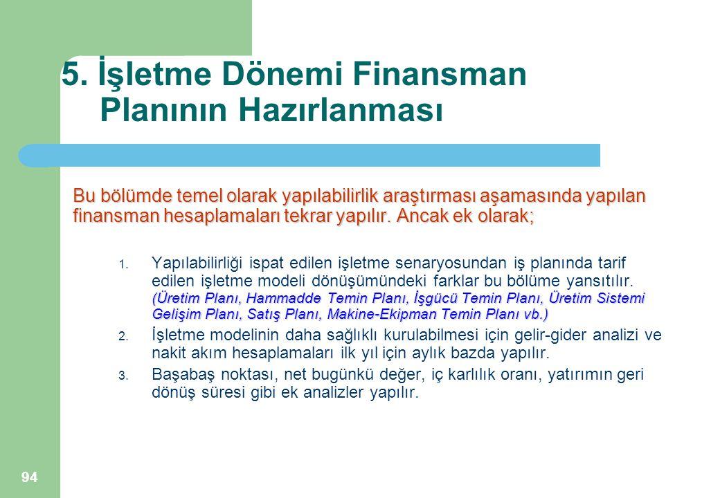 5. İşletme Dönemi Finansman Planının Hazırlanması