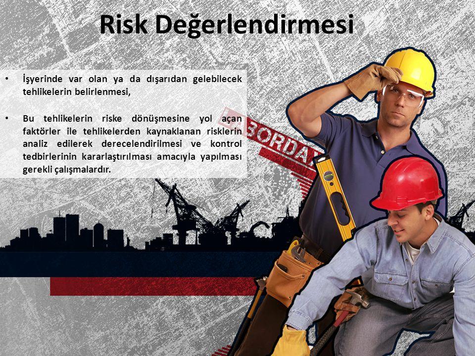 Risk Değerlendirmesi İşyerinde var olan ya da dışarıdan gelebilecek tehlikelerin belirlenmesi,
