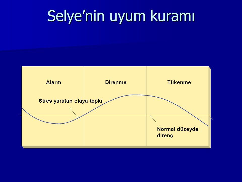 Selye'nin uyum kuramı Normal düzeyde direnç Stres yaratan olaya tepki