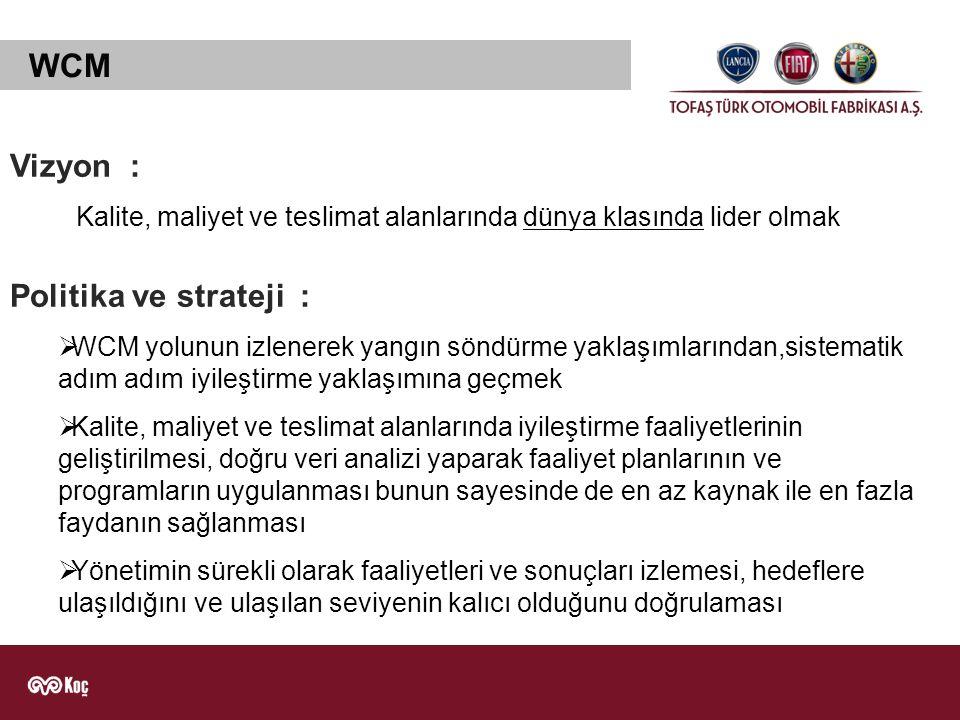 WCM Vizyon : Politika ve strateji :