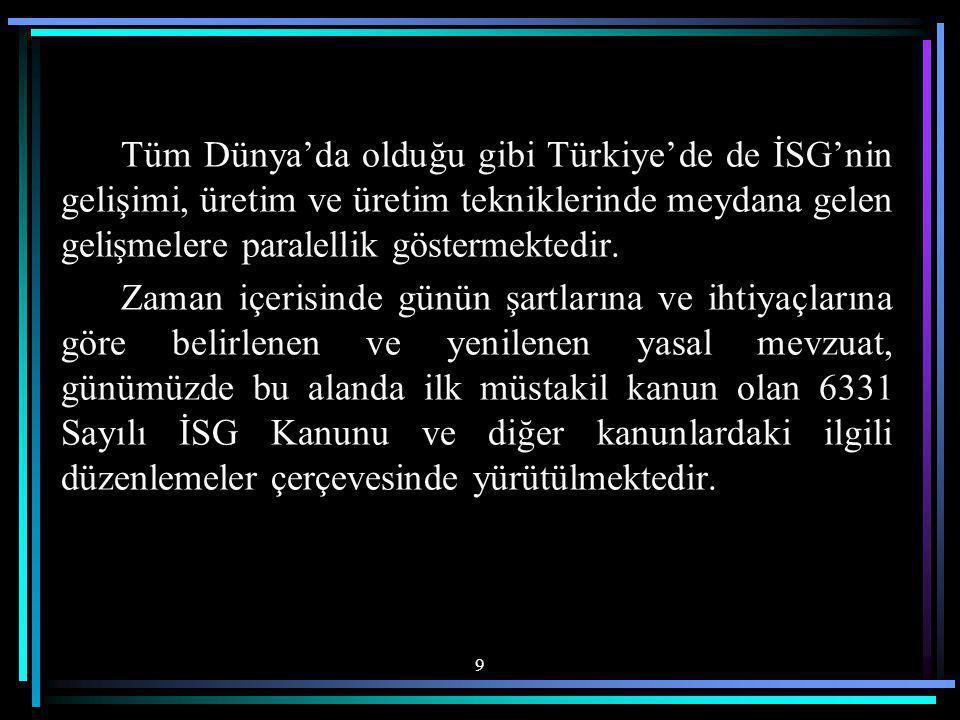 Tüm Dünya'da olduğu gibi Türkiye'de de İSG'nin gelişimi, üretim ve üretim tekniklerinde meydana gelen gelişmelere paralellik göstermektedir.