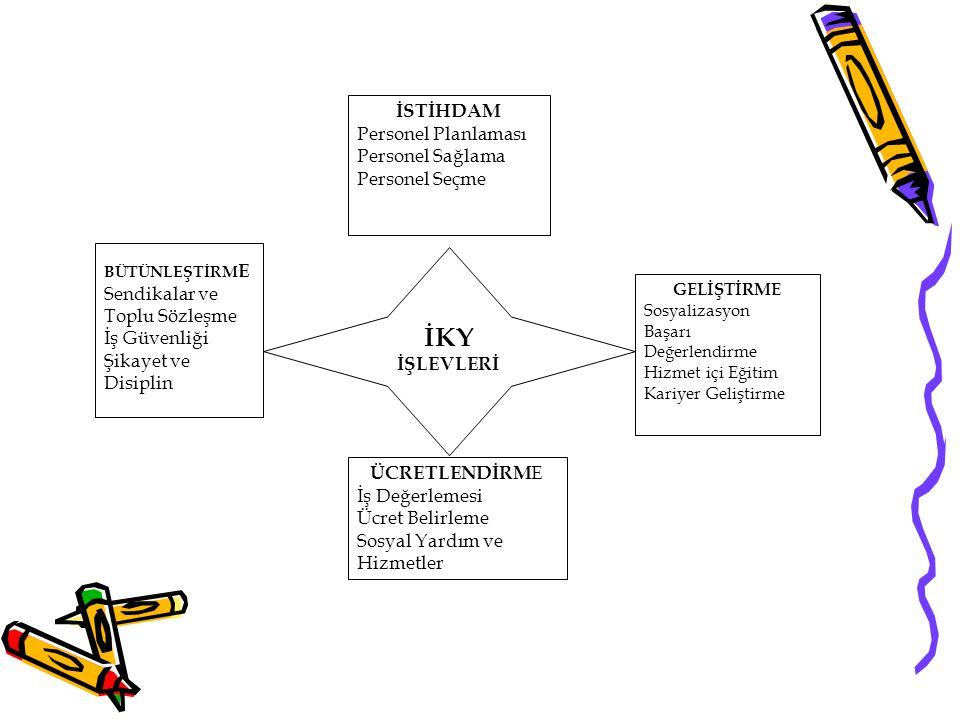 İKY İSTİHDAM Personel Planlaması Personel Sağlama Personel Seçme