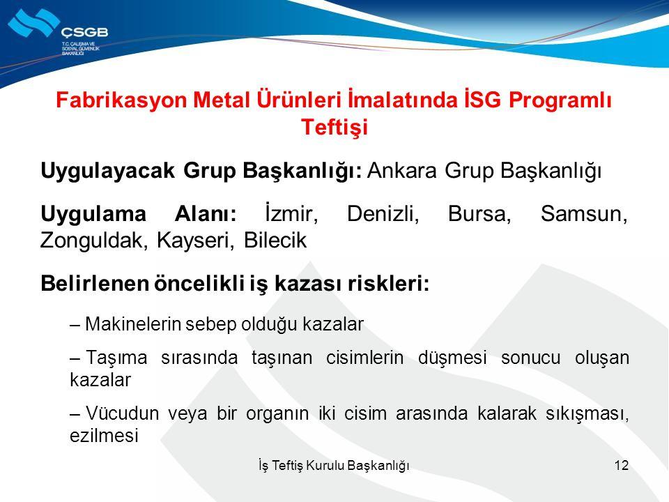 Fabrikasyon Metal Ürünleri İmalatında İSG Programlı Teftişi